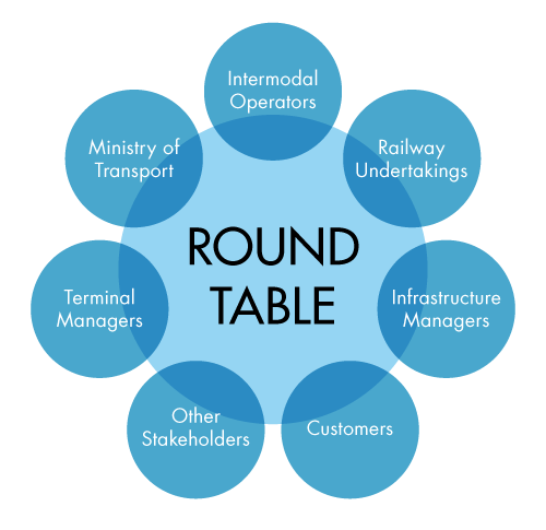 COSMOS Round Table